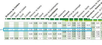 EIX. Rodalies incorpora un nou tren a primera hora del matí cap a Barcelona