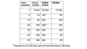 Imports motxilla